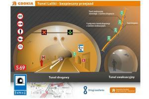 Uwaga! Zamknięty tunel w Lalikach na drodze ekspresowej S1