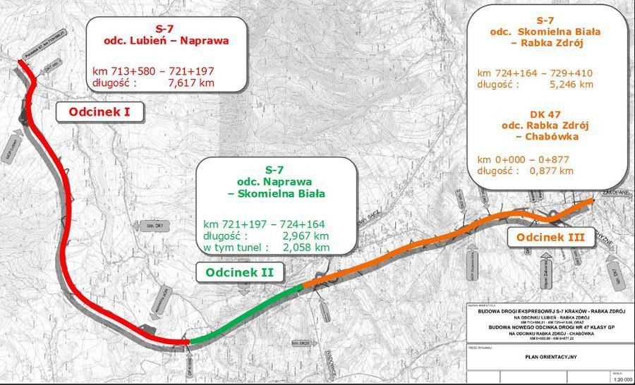 Odcinki realizacyjne Zakopianki jako drogi ekspresowej S7 Lubień - Rabka Zdrój