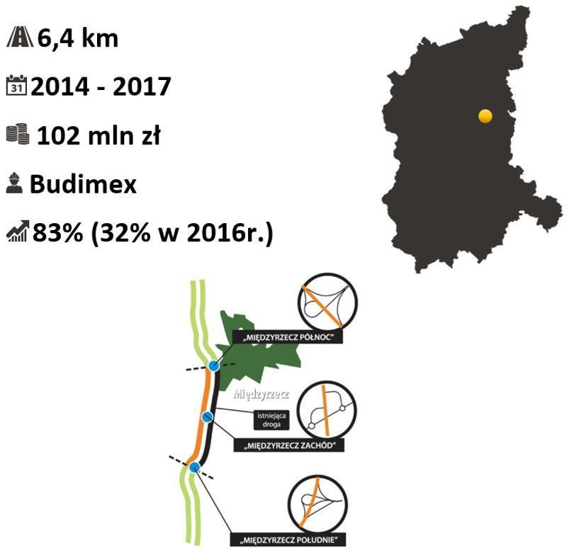 Obwodnica Międzyrzecza - dobudowa II jezdni drogi ekspresowej S3