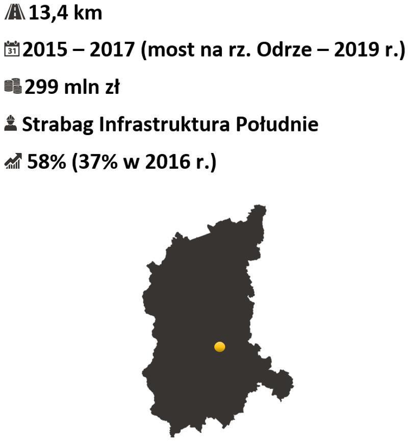 S3 budowa drogi Sulechów - Zielona Góra
