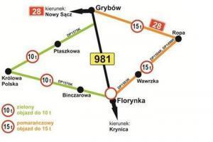 DW981: Most we Florynce będzie gotowy w październiku