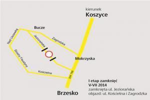 Utrudnienia na drodze nr 768 Brzesko-Koszyce