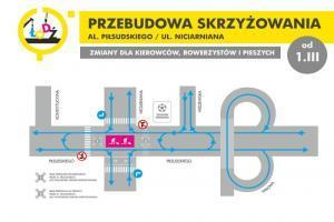 Duże utrudnienia w Łodzi - ruszają prace na 3 skrzyżowaniach