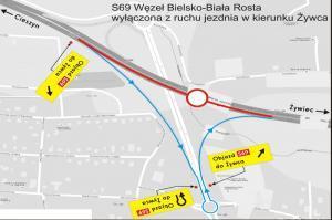 Remont i zamknięcia drogi S69 - obwodnicy Bielska-Białej