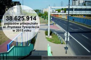 Miliony pojazdów na warszawskich drogach. Gdzie najwięcej?