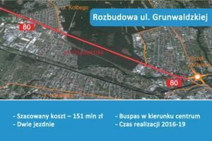 Rozbudowa DK80 – ul. Grunwaldzkiej w Bydgoszczy z dofinansowaniem z UE