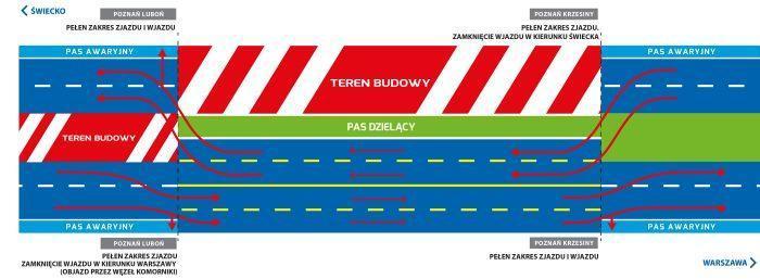 Tak jeżzimy od września na A2 Poznań Luboń - Krzesiny