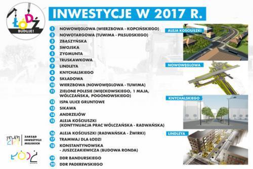Łódź: 400 mln zł na inwestycje drogowe w 2017 r.