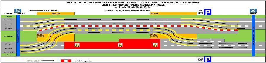 Zmieniona organizacja ruchu na autostradzie A4 Wrocław - Katowice