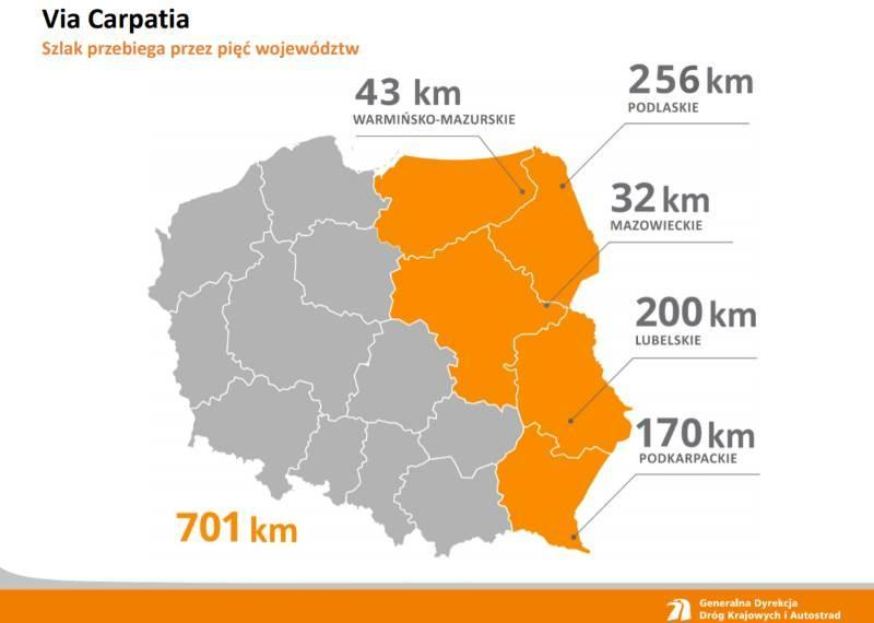 Trasa Via Carpatia w Polsce