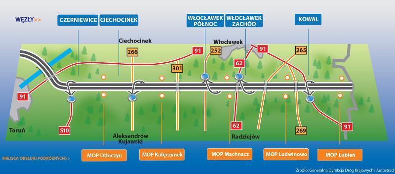 Mapa autostrady A1 Toruń - Kowal