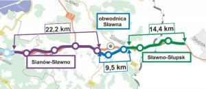 Droga ekspresowa S6 Koszalin - Słupsk w podziale na odcinki - mapa przebiegu