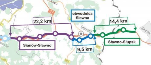Droga Ekspresowa S6 Koszalin Slupsk W Podziale Na Odcinki Mapa
