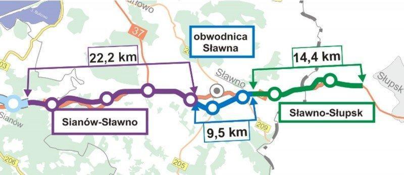 Mapa odcinków realizacyjnych drogi ekspresowej S6 Koszalin - Słupsk