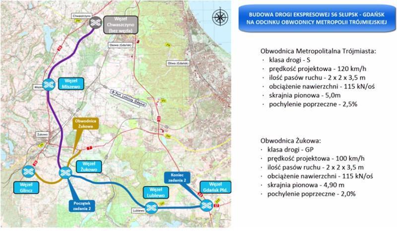 Obwodnica Matropolitalna Trójmiasta wraz zobwodnicą Żukowa - mapa