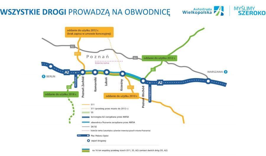 Mapa obwodnicy Poznania - sieć dróg ekspresowych S5, S11 i A2
