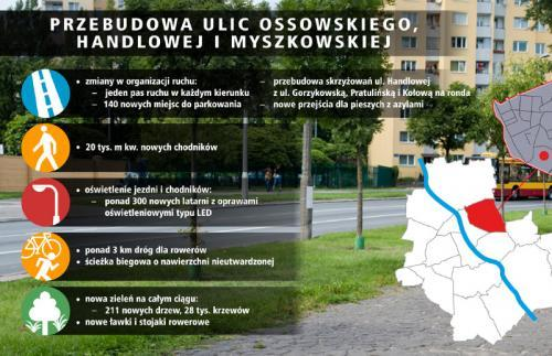 Warszawa: Obwodnica Targówka czeka na przebudowę